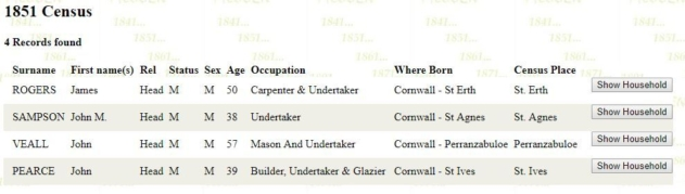Image showing details of four undertakers